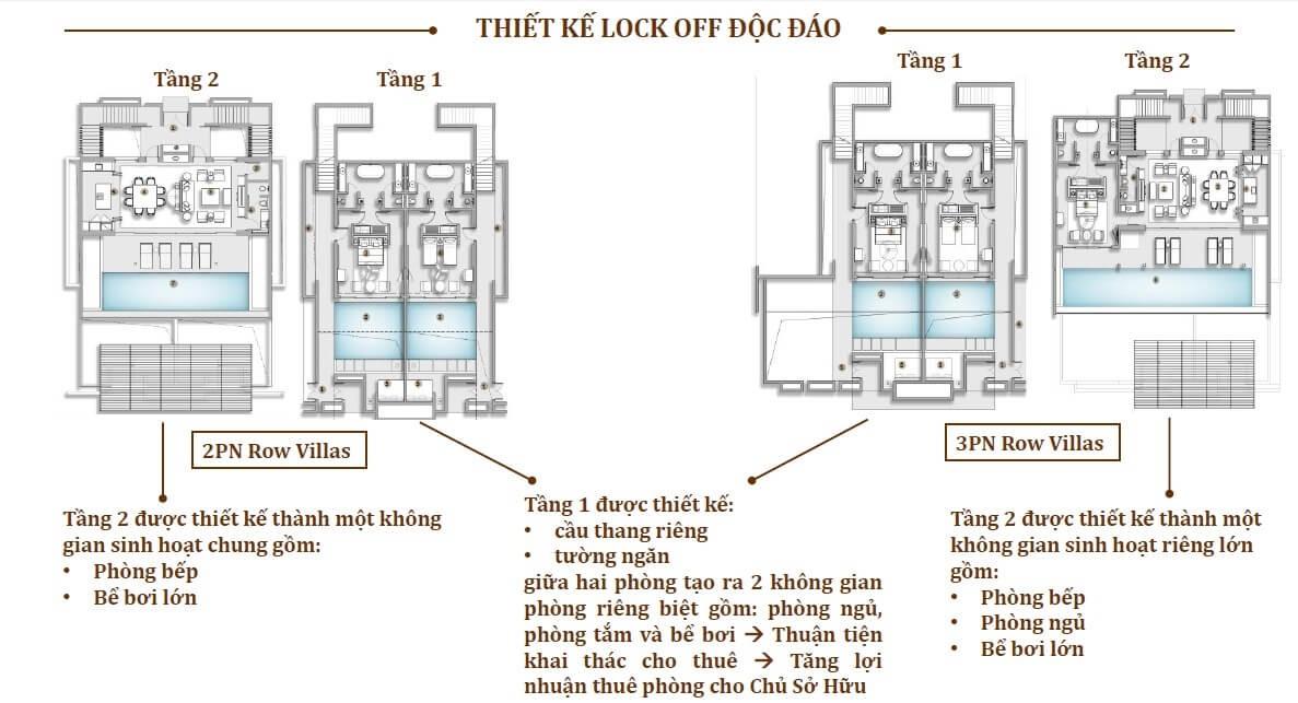 triển khai lock off trong Hotel & Resort